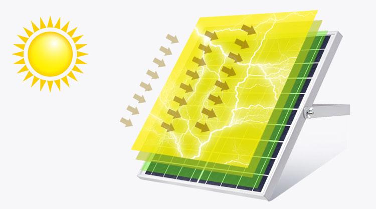 Đèn Solar Light Jindian JD60W giá rẻ